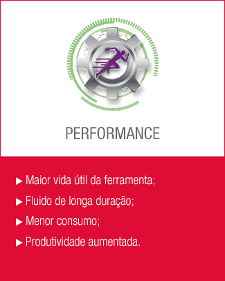performace